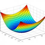 matlabで関数から3次元の立体的なグラフを作る