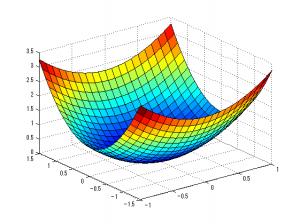 matlab_graph_3d
